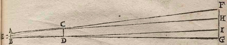 Galileo's diagram of a telescope